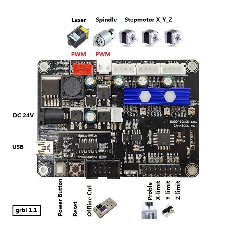 GRBL tableau de commande bricolage laser machine de gravure micro 3 axes moteur pas à pas commande conseil de gravure machine accessoires