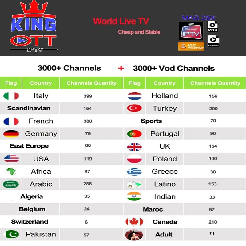 Iptv Espa a Spain Dutch Turkey Portugal Italia France Subscription Iptv Adult M3u Youporn Vod For X96 H96 Mag Htv Android Tv box