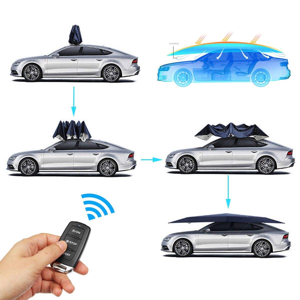 Portable Full Automatic Outdoor Car Tent Umbrella Roof Cover UV Protection Kits Car Cover Umbrella Sun Shade with Remote Control