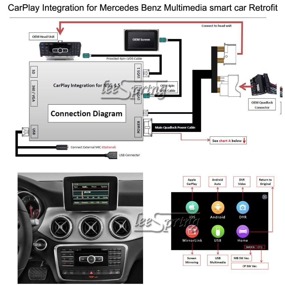 Multimedia smart auto Retrofit CarPlay Integration für Mercedes Benz NTG4.5/4,7 system mit 5,8/7 zoll monitor