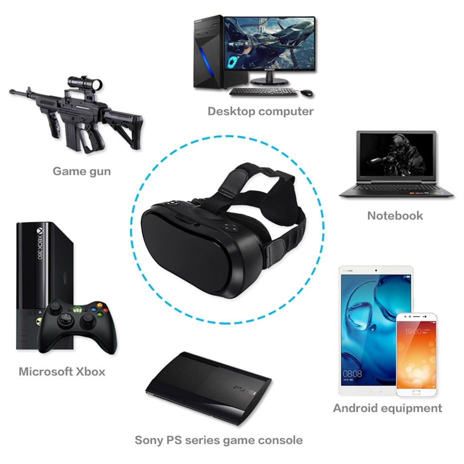 VR 3D Glasses VR All In One Headset Virtual Reality 2K Binocular Wireless Bluetooth HDMI 2.0 Quad-Core 2G / 16G Android 5.1