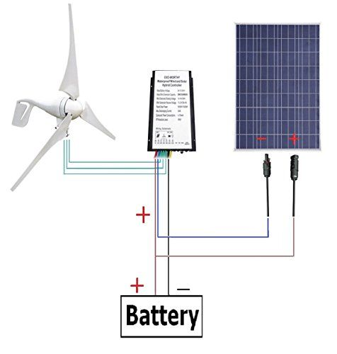 AU EU USA Stock 500 Watts Wind Solar Powered System: 12V/24V 400W Wind Turbine Generator + 100W Polycrystalline Solar Panel