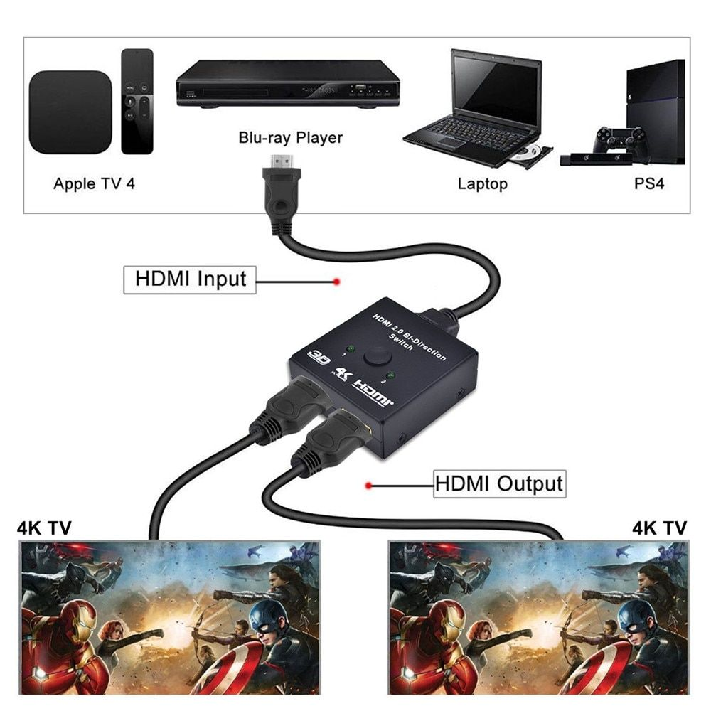 UHD 4K HDMI 2.0 Splitter Switch 2x1 Or 1x2 HDMI Bi-Directional Switcher Box Support HDCP 2.2 Pass Through For PS3, PS4 & HDTV