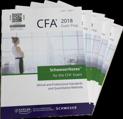 2018CFA Level 1 Schweser Study Notes Formula List