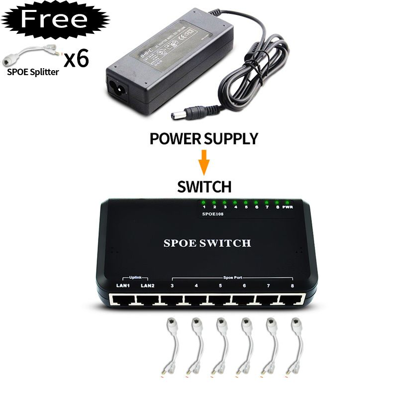 8 Port POE switch Ethernet with 96W power adapter for Network IP cameras or wireless AP/ 6 PoE Splitter suitable for CCTV