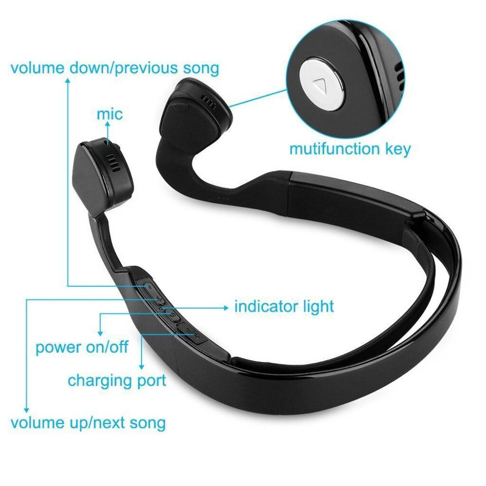 2017 newest Bone Conduction Bluetooth 4.0 Wireless Stereo Headset Sports Headphone hot sale for IOS Android phone