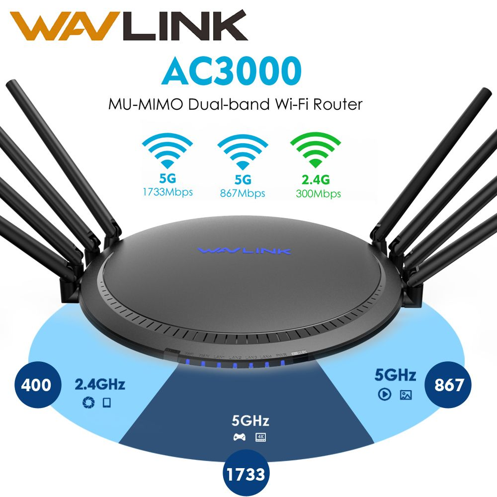 Wavlink AC3000 Gigabit WIFI Router Wireless Wifi Range Extender wifi Signal Verstärker Booster USB3.0 2,4G 5GHz EU/ US/UK/AU Stecker