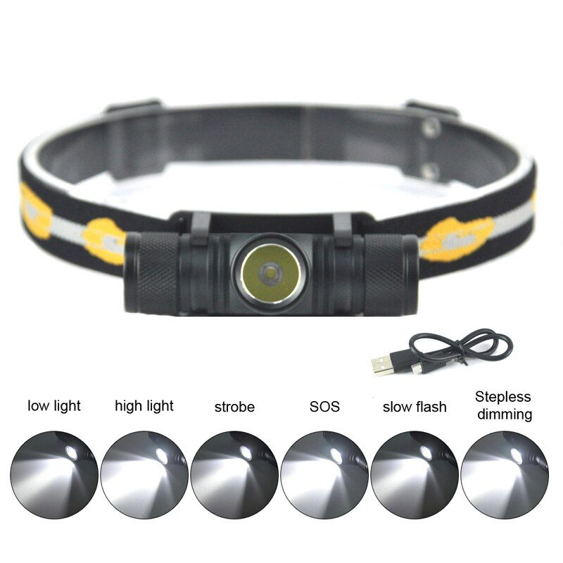 BORUiT D10 XM-L2 LED Headlamp USB Charging Interface Cycling Headlight 18650 Battery Head Torch Camping Fishing Flashlight