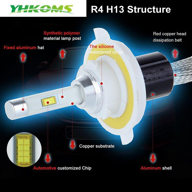 YHKOMS H13 LED Headlight H4 H7 LED Bulb H8 H11 9005/HB3 9006/HB4 Automobile Headlight Bulbs Super White 6000K COB LED light