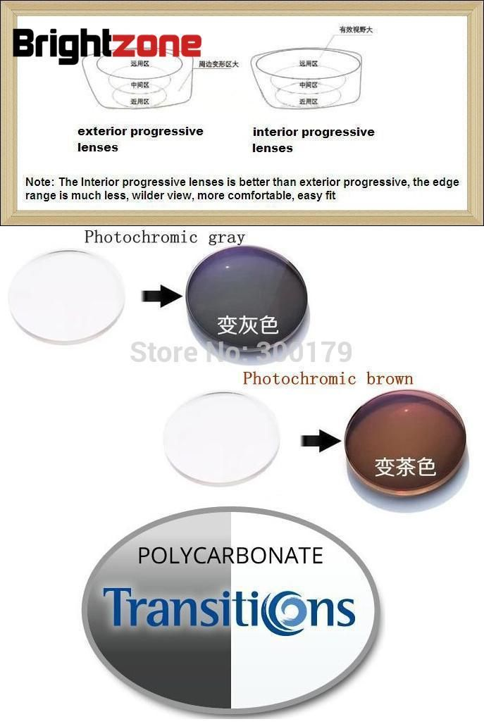1.591 Polycarbonate Progressive Photochromic CR-39 prescription lenses see the distance & near [The astigmatism is possible]