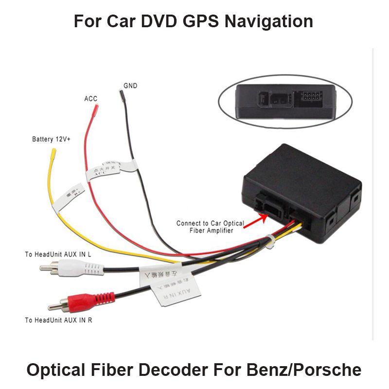Optical Fiber Amplifier Decoder for Mercedes ML GL R Class CLS E SLK Porsche Cayenne Cayman997/911 Boxster Car HeadUnit