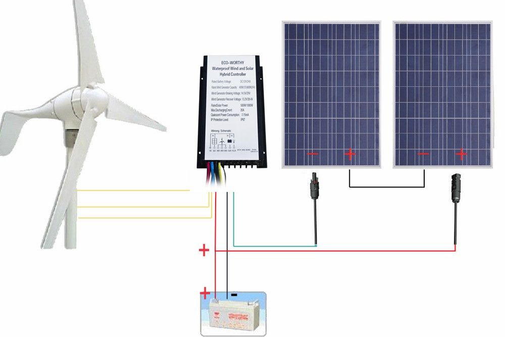 AU Lager Keine Steuer Nr Duty Täglich 24 V 600 W/H Hybrid System Kit: 400 Watt Wind Turbine Generator & 200 Watt PV Solar Panel