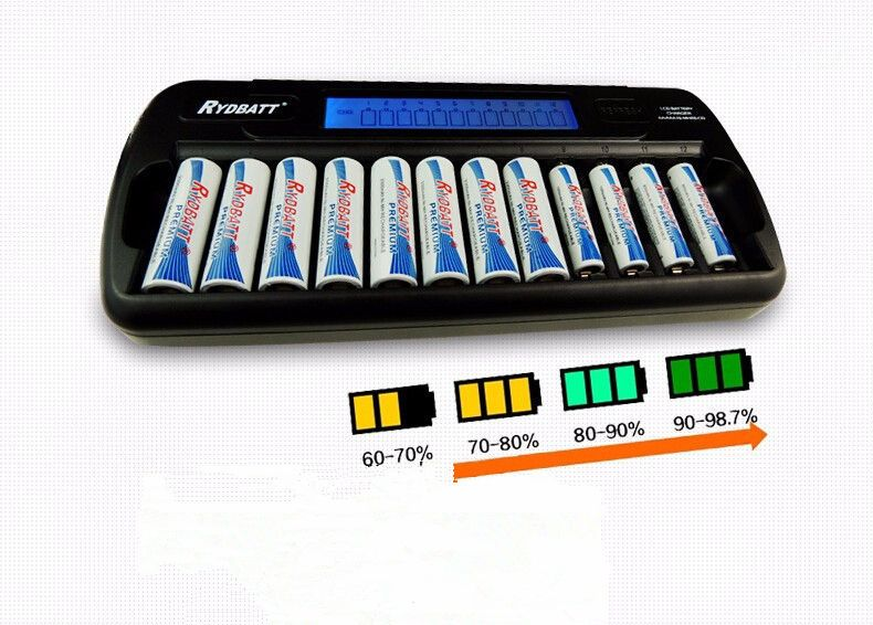For 1-12 e neloop AA AAA NiMH NiCD Rechargeable Smart C harger Battery LCD Charging Display OEM Universal Fast 12 Banks Battery