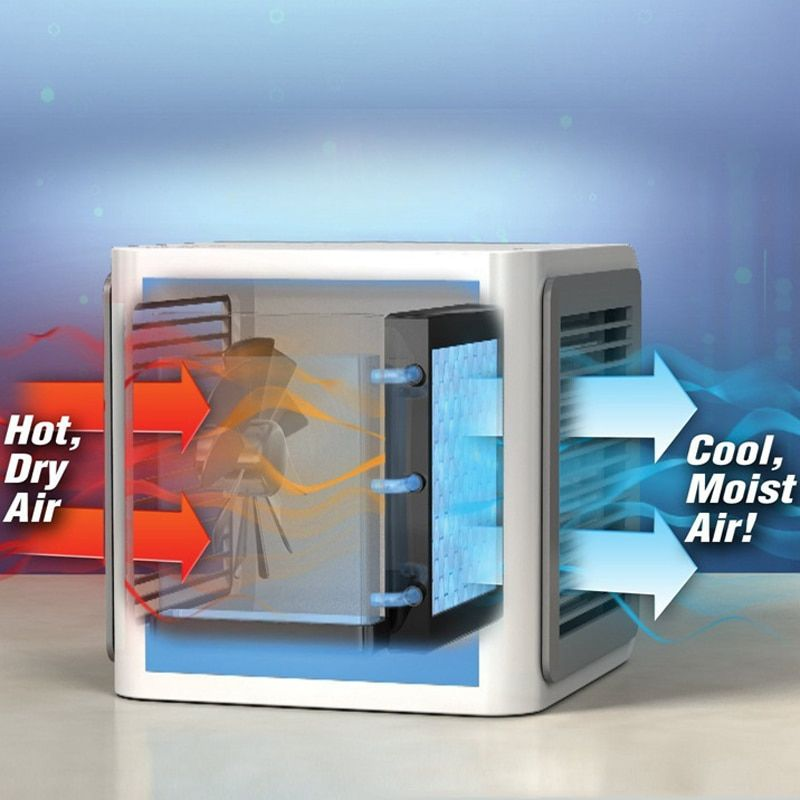 NEW Air Cooler Arctic Air Personal Space Cooler The Quick & Easy Way to <font><b>Cool</b></font> Any Space Air Conditioner Humidification Desk