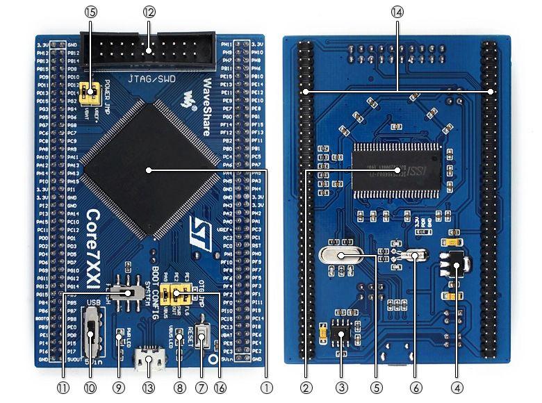 STM32 Conseil de Noyau Core746I Conçu pour STM32F746IGT6 avec plein IO Expander 1024ko Flash À Bord 64 M Peu SDRAM