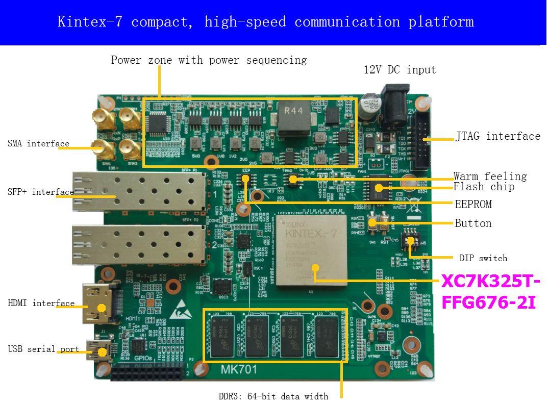 Kintex-7 Development Board XC7K325T FPGA Core Board Supercomputing Machine Learning Algorithm Validation