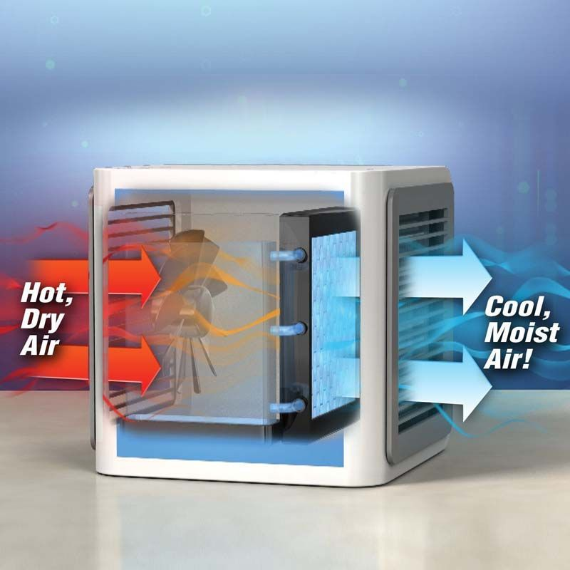 Artic Air Cooler fan Small Air Conditioning Conditioner Appliances cool Mini cooler Fans Air Cooling Fan Portable Strong Wind