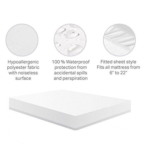 140X200CM Anti Mites Terry Cotton Mattress Cover 100% Waterproof Hypoallergenic Breathable Matelas Washable Mattress Topper