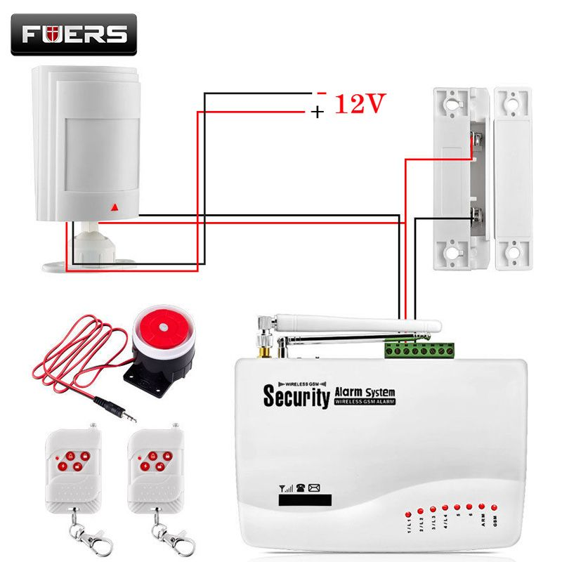 GSM Alarm System For Home Security System with Wired PIR/Door Sensor Dual Antenna Burglar Alarm Home Alarm System Signaling