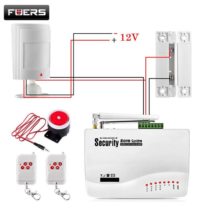 GSM Sistema de Alarma Para El Hogar Sistema de Seguridad con Cable PIR/Sensor de La Puerta de Doble Antena de Alarma Antirrobo Casa Sistema de Alarma señalización