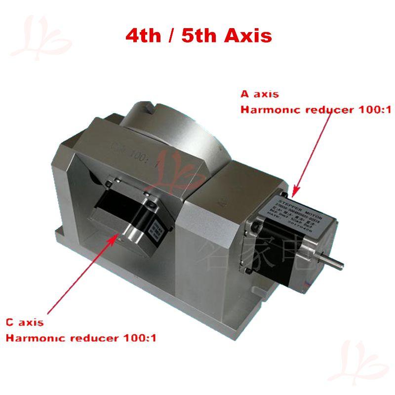 DIY CNC kits.. axis Drehachse CNC teilapparat harmonische minderer zylindergravur