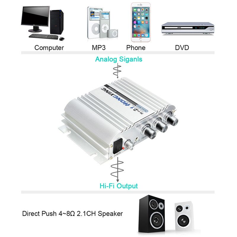300W 12V Car Home Super Bass Hi-Fi 2.1 Stereo Audio Amplifier Booster Subwoofer