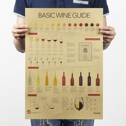 Wine Tasting Guide Vintage Kraft Paper Poster Home Decoration  Art Magazines Classic  Cafe Bar Decoration Retro Posters