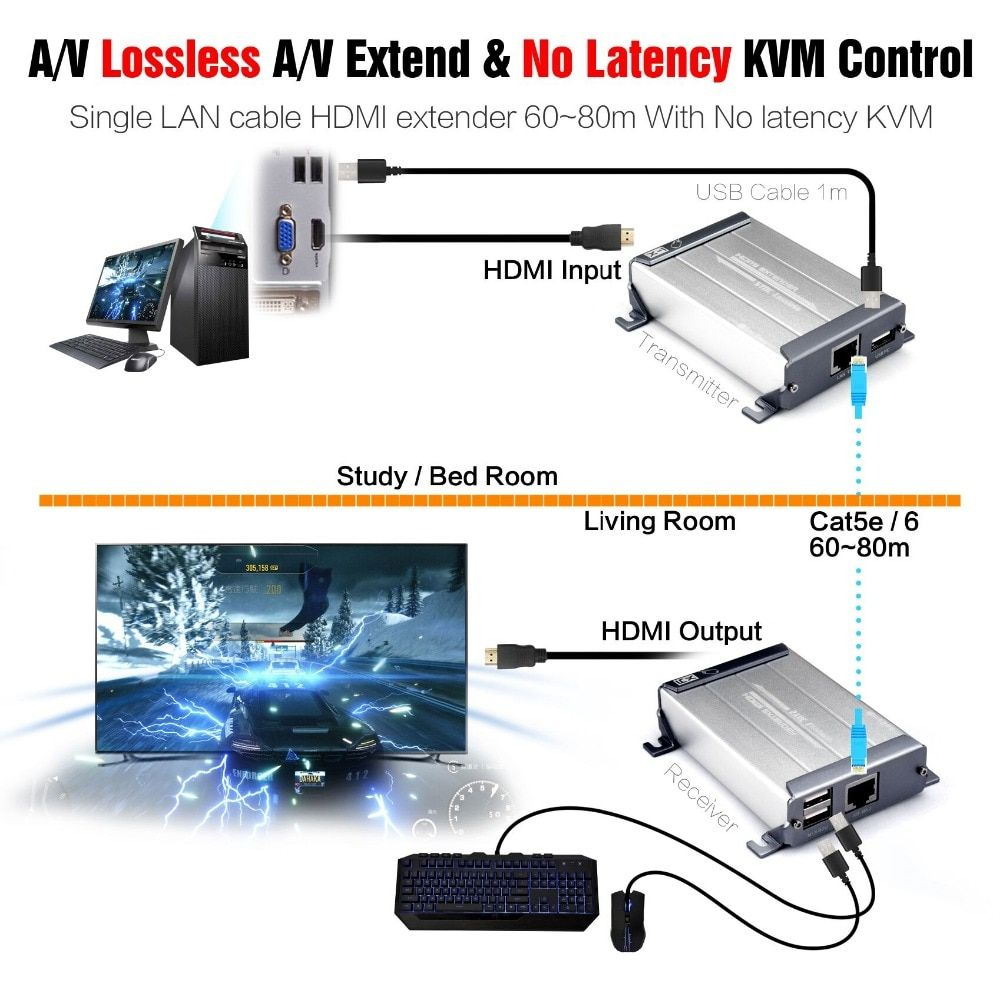 HDMI USB KVM Extender with Lossless and No Latency 60m KVM Extender Over Single Cat5e/6 UTP Cable HDMI USB KVM Extender by rj45