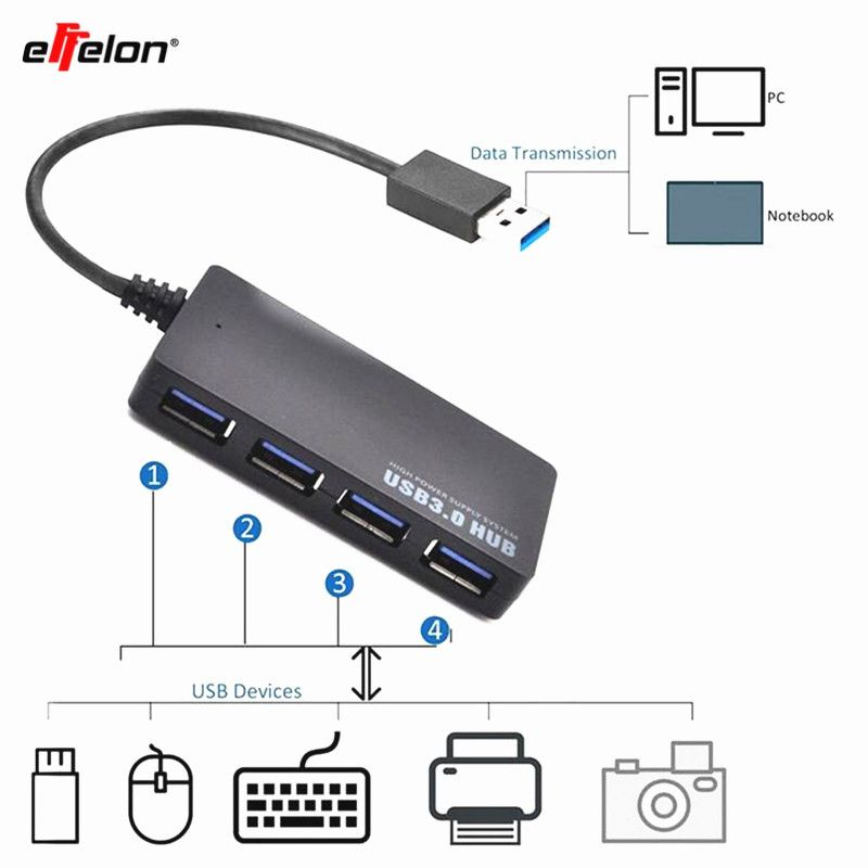 USB 2.0 4 Ports Charger High Speed Splitter Adapter With Cable For Laptop Desktop PC Computer/Mobile Phone