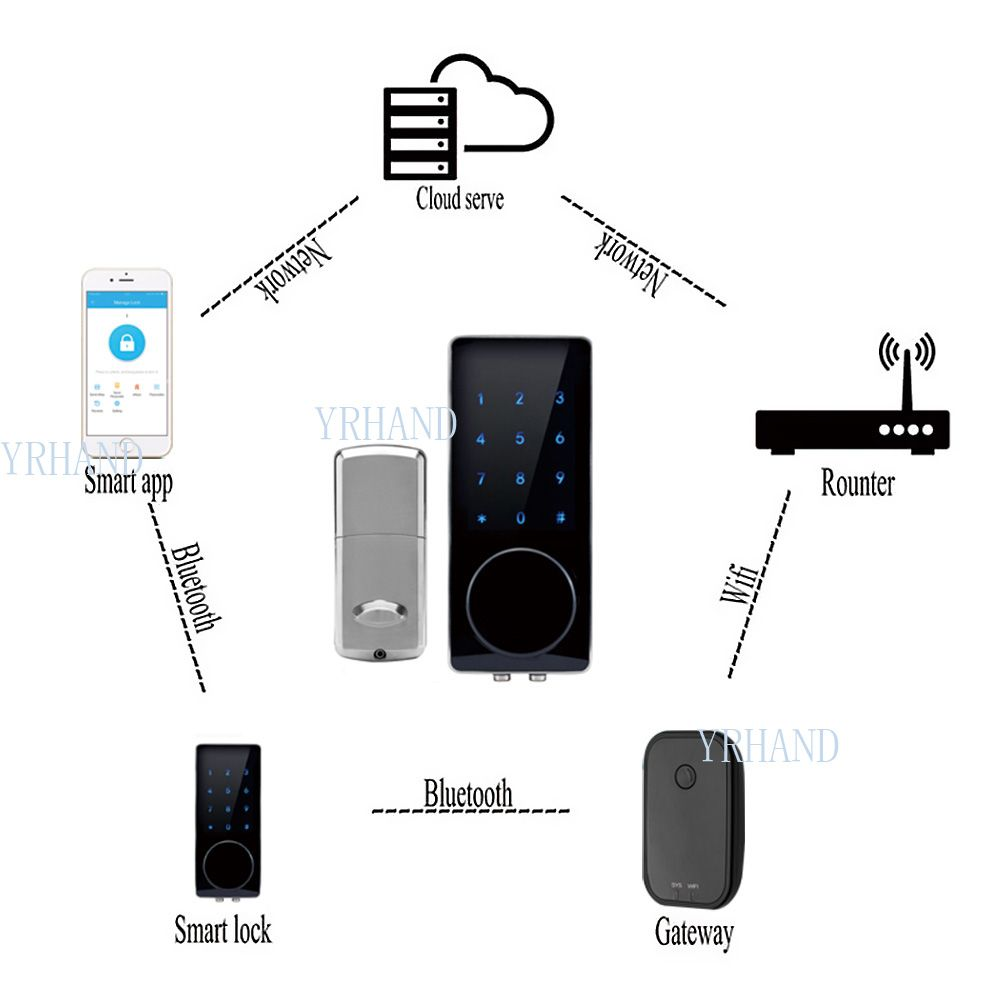 Zinc Alloy door lock keypad Digital Smart Door Lock Electronic TouchScreen Bluetooth Deadbolt Electronic Door Lock with Gateway