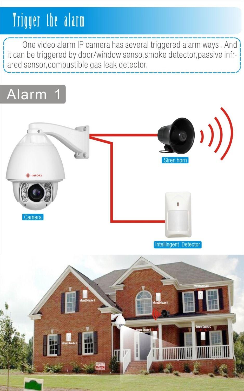 CCTV 2 mt 20x Tag Nacht 1080 p Outdoor PTZ Onvif Dome IP/Netzwerk Kamera Auto tracking