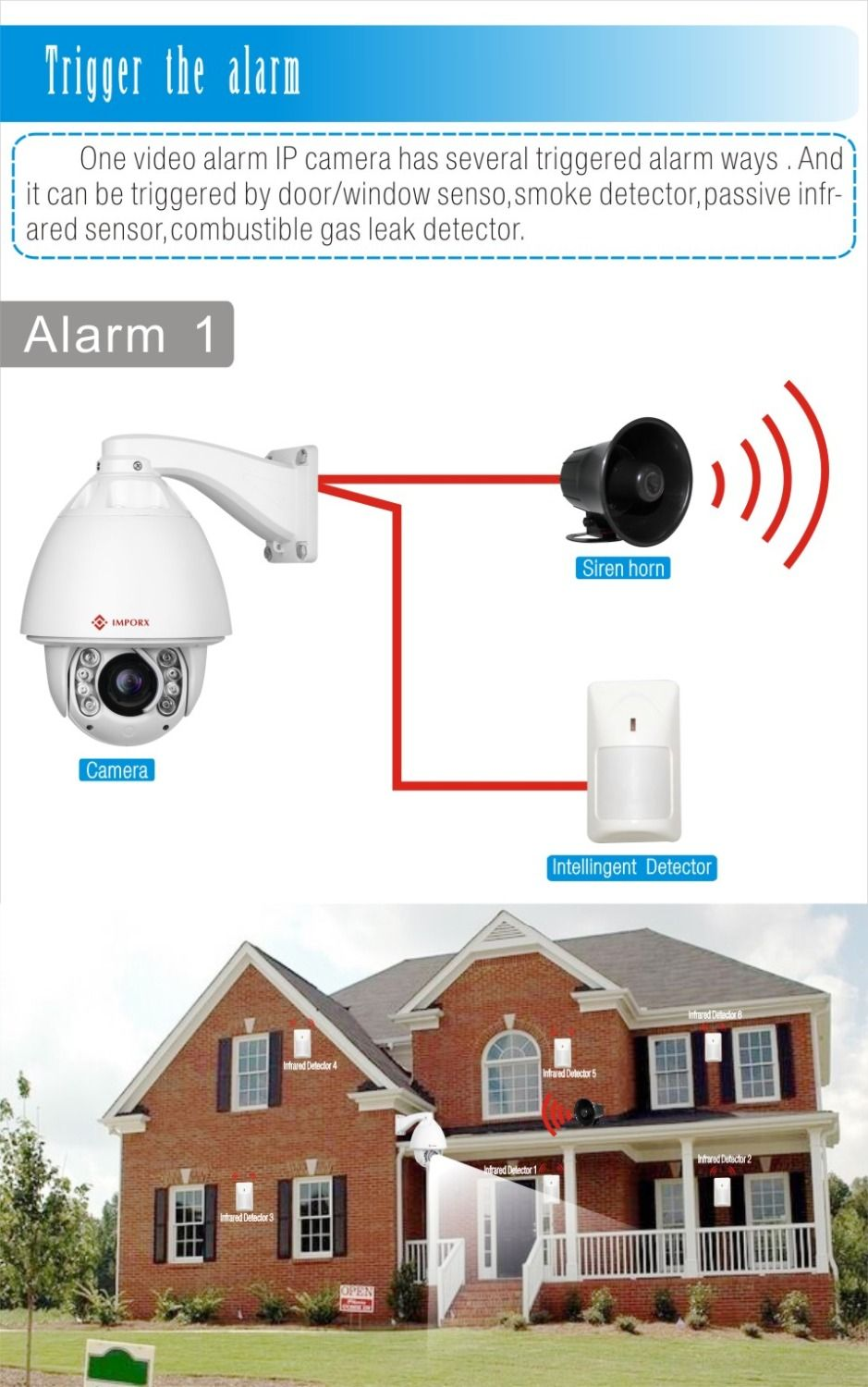 CCTV 2M 20x Day Night 1080P Outdoor PTZ Onvif Dome IP/Network Camera Auto tracking