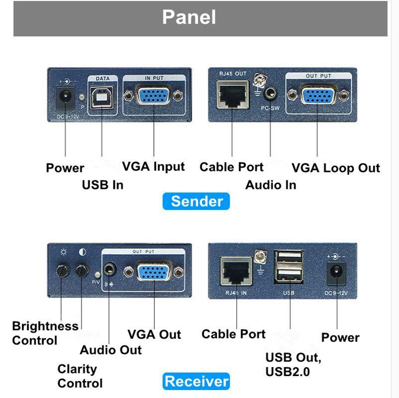$ Number pies VGA USB KVM Extender Con Audio Estéreo 100 m Sobre Cat5 Cat5e Cat6 Cable de Ninguna Demora no Pérdida de Vídeo VGA Transmisor Receptor