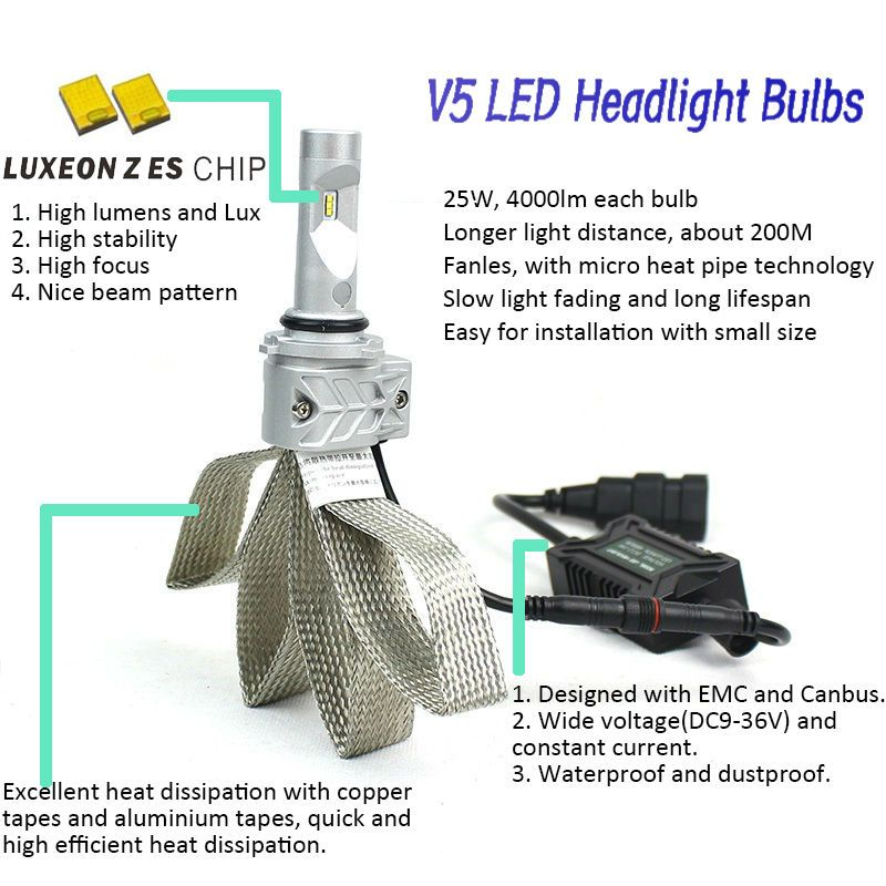 H1 H3 H4 H7 H8 H9 H11 9005 9006 HB3 HB4 9012 HIR2 Led Headlight Bulb Auto Front Bulb Headlamp High Low Car Lighting ZES Led chip