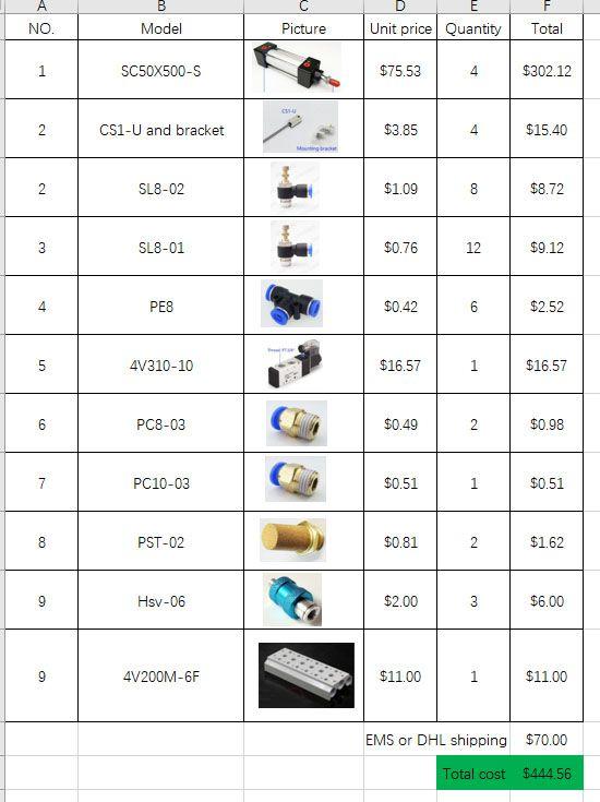 SC50X500-S: 5 stücke, CS1-U: 5 stücke, SL8-02: 8 stücke, SL8-02: 12 stücke, PE8: 6 stücke, 4V310-10: 1 stücke, PC8-03: 2 stücke, PC10-03: 1 stücke, DHL versand.