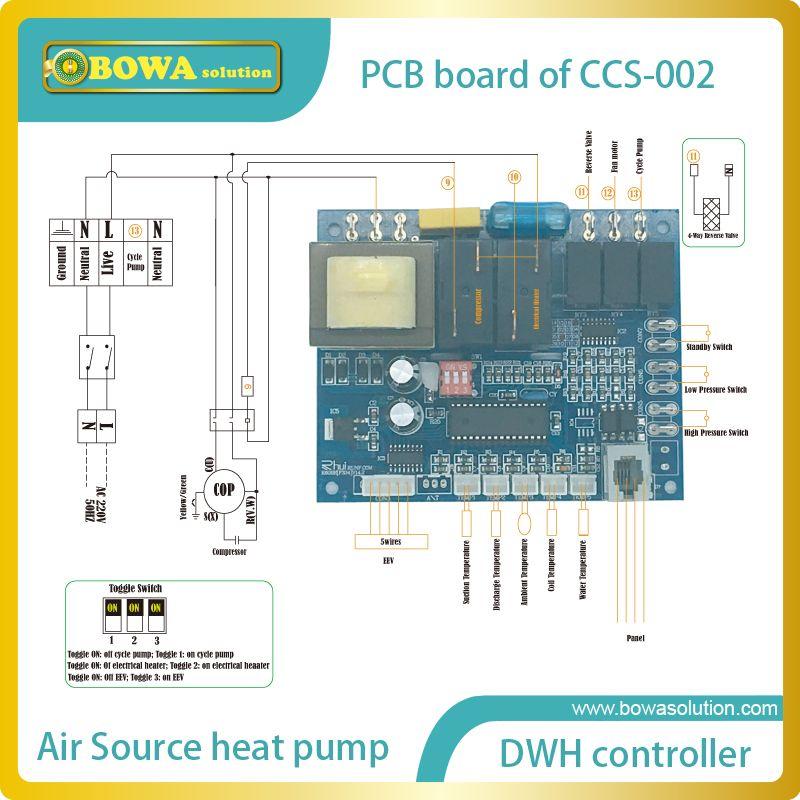 Ensemble complet de contrôleur d'intelligence artificielle pour chauffe-eau domestique de pompe à chaleur de source d'air (DHW), y compris sensers + câble