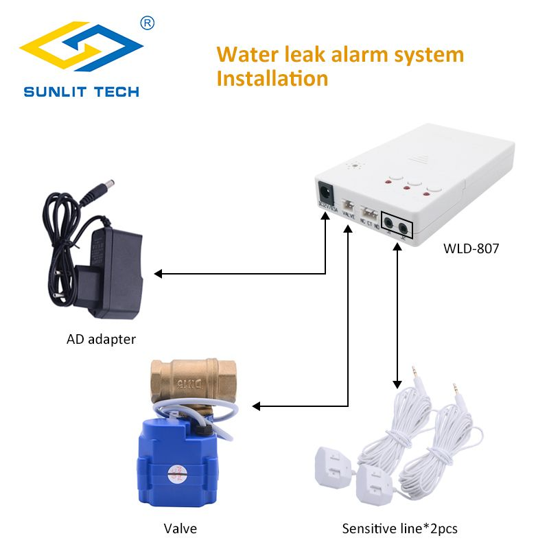 Smart Home Water Leak Detection Water Alarm Leak Sensor Flood Alert Auto Shut Off Valve Overflow Home Security detector fugas ag