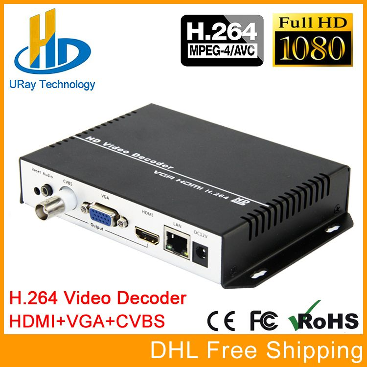 1080P 1080I H.264 HDMI VGA CVBS Decoder HD SD Video Audio IP Streaming Decoder HTTP RTSP RTMP UDP HLS To HDMI VGA CVBS Receiver