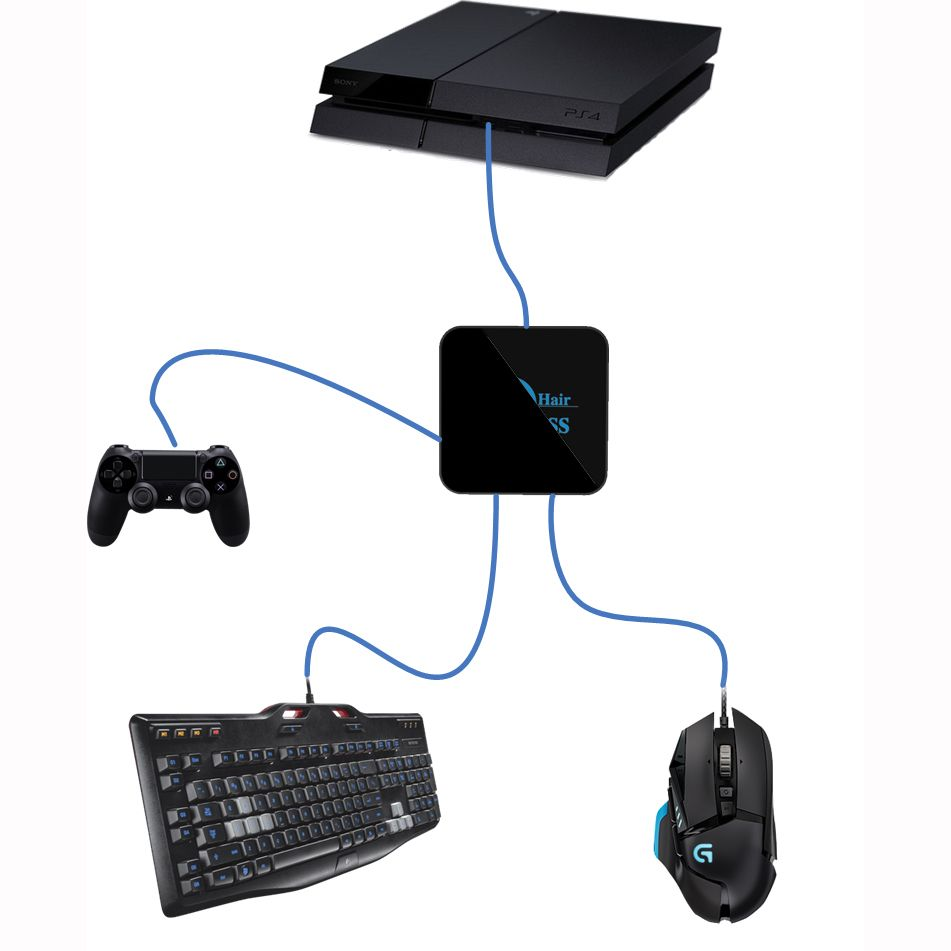 for Crosshair Mouse Keyboard Converter Cross Hair Adapter for Switch / NS for PS4 / Slim / PS3