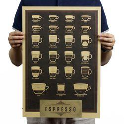 Italy Coffee Espresso Matching Diagram Vintage Kraft Paper Poster Map School Decor Wall Decals Art DIY Retro Decor Prints