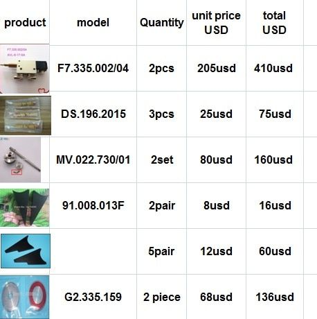 High quality heidelberg parts DHL free shipping to Thailand