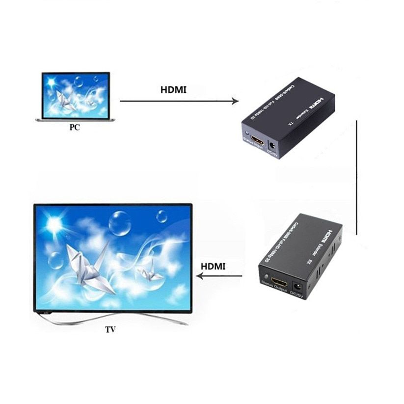 Mosunx Cables HDMI Balun Extender over single Cat Cat6/6A HD 196FT 60M 3D capable 1080p td1211 drop shipping