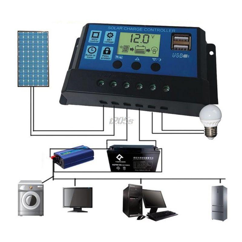 PWM 10/20/30A Dual USB Solar Panel Battery Regulator Charge Controller 12/24V LCD T18 Drop ship