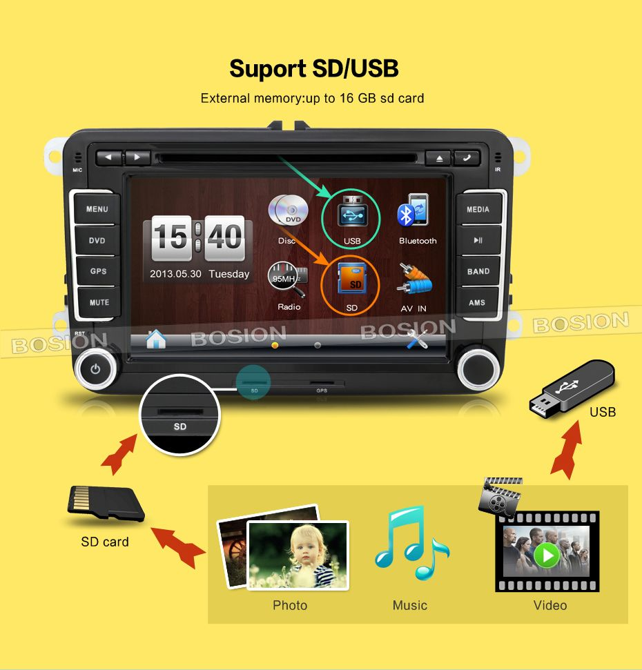 Bosion 7inch Multimedial VW Car DVD Player Head Unit GPS Navigation for GOLF 6 new polo New Bora JETTA B6 PASSAT SKODA GPS Map