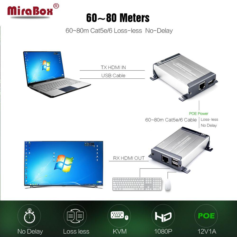 HSV560 KVM HDMI Extender USB Extender 1080P HDMI Extender Support Max 80m No-delay Loss-less Transmission KVM Extender Over UTP