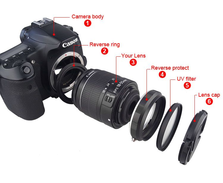 Caméra Objectif Macro Inverse Jeu D'adaptateurs pour Canon EOS 70D 80D 700D 750D 800D 1200D 100D 200D 5D2 5DIII 5DIV 6D Mark II 77D 7D DSLR