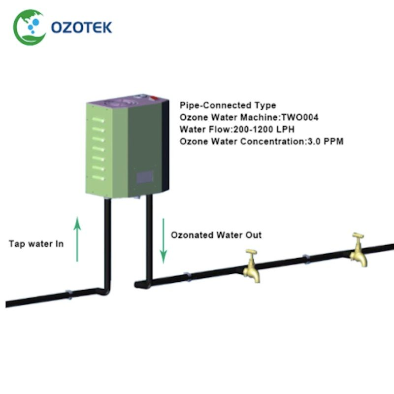 Intelligent water ozonator water ozone sterilizer with ozone output adjustable,  pipe installation