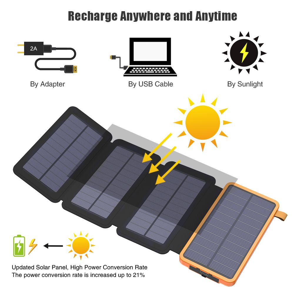 Solar Power Bank 20000mAh 5W Solar Panel Phone Battery Real Solar Power Bank for iPhone iPad Samsung LG HTC Sony ZTE.