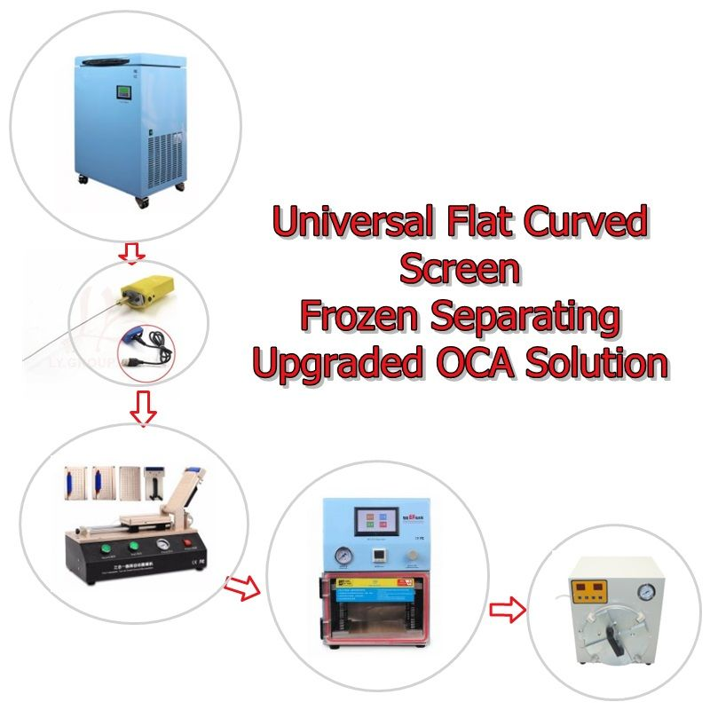 Universal flat curved screen frozen separating upgraded OCA solution OCA solution include OCA Laminator Machine