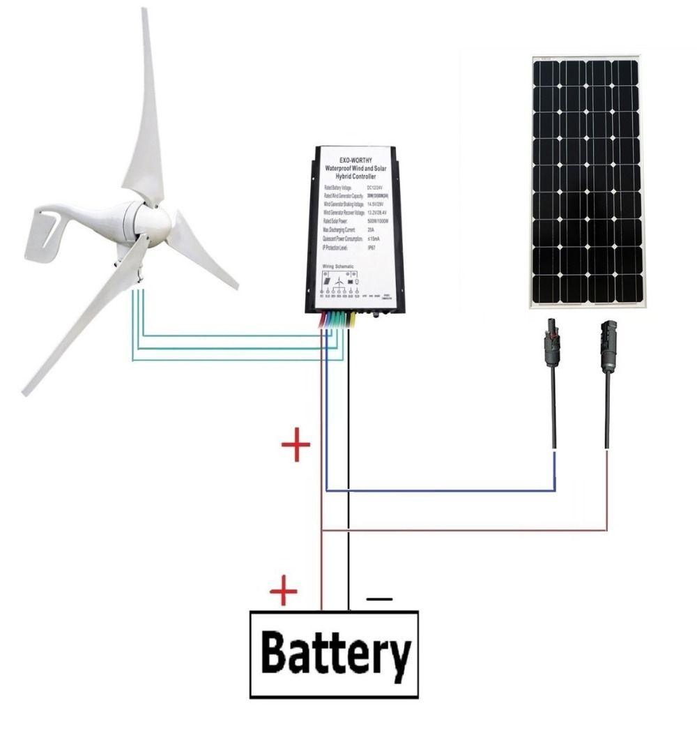 ECO-WORTHY 560W/H Hybrid System 400W Wind Turbine Generator 160W Mono Mono crysstalline Solar Panel 12V for Home